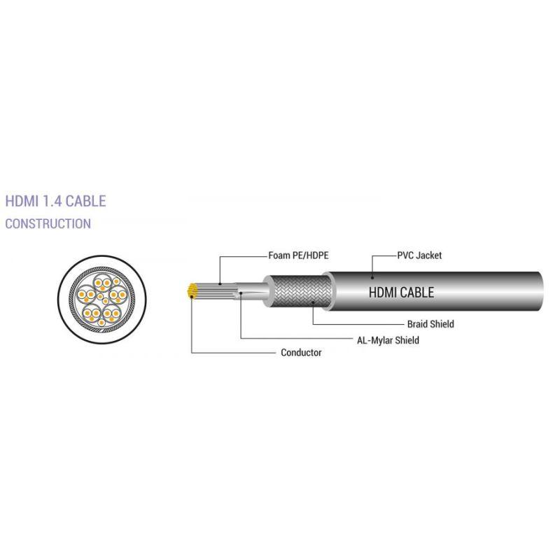 SBOX HDMI-DP-2, Kábel HDMI M/DP M 2m