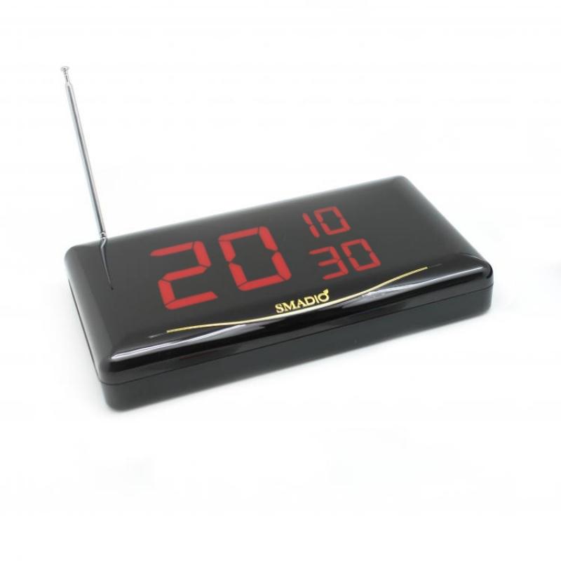 SBOX SCM-1230, SMADIO Bezdrôtový prijímač