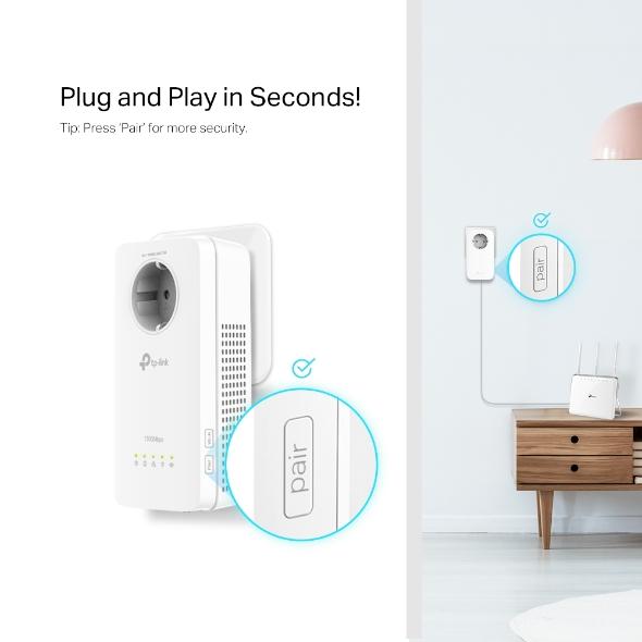 TP-Link AV1300 Gigabit Powerline AC Wi-Fi PKit