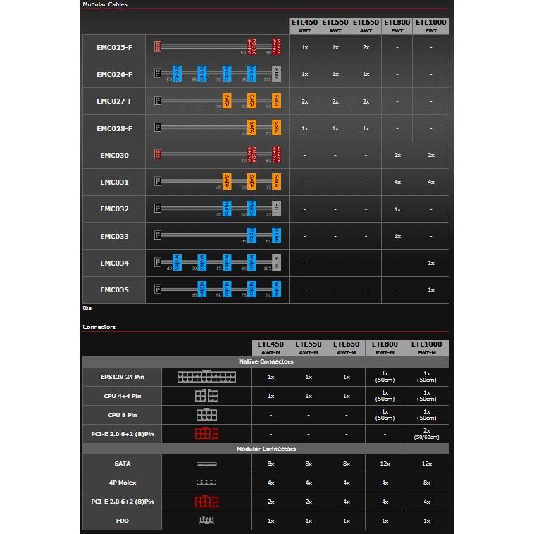 ENERMAX Zdroj Triathlor ECO 800W
